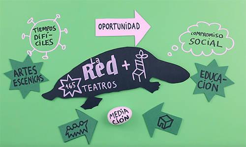Jueves 15 de octubre: Sesión informativa del proyecto Ornitorrinco