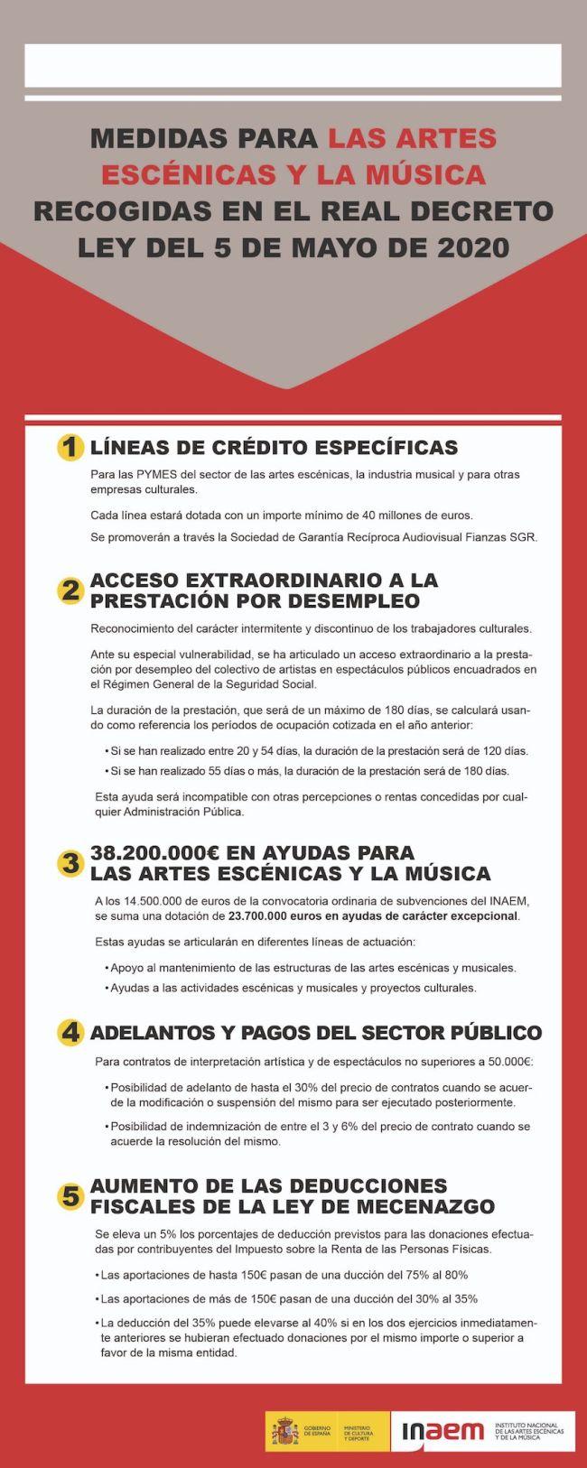 resumen_ayudas_cultura_mayo20